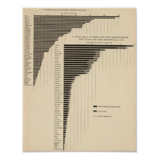 136 granjas del valor, productos póster