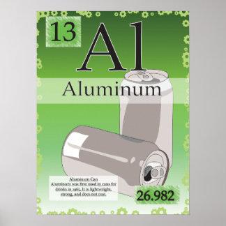 13. Tabla (Al) periódica de aluminio de los Póster