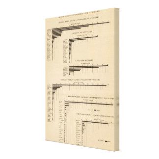 198 el valor productos seleccionó las industrias impresión en lona estirada