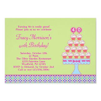 40.o Invitación de las magdalenas del cumpleaños