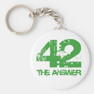 42 es el llavero de la respuesta