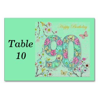 90.o cumpleaños feliz