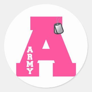 A está para el ejército etiqueta