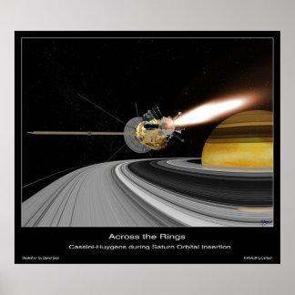A través de los anillos de Saturn Póster