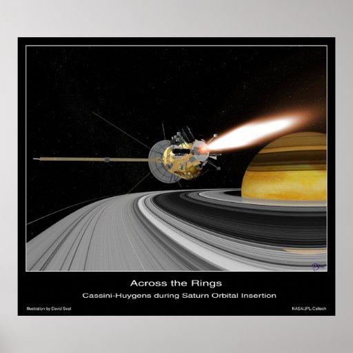 A través de los anillos de Saturn Posters