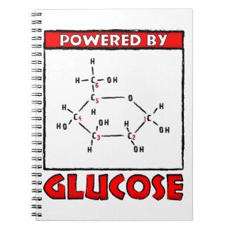 Accionado por la glucosa libros de apuntes