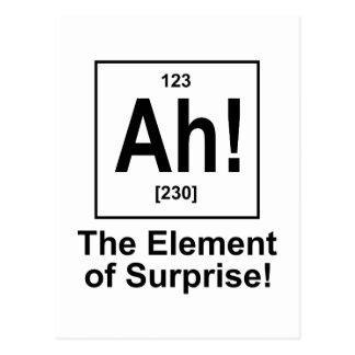 ¡Ah! El elemento de la sorpresa Postal