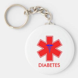Alarma diabética - llavero/etiqueta - básica llavero redondo tipo chapa