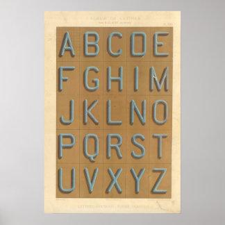Alfabeto (Cartas imaginación - forme bambúes) Póster
