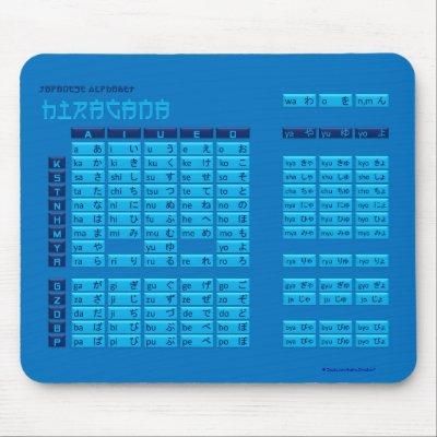Alfabeto japonés Mousepad de los Hiragana (azul/az por Justin