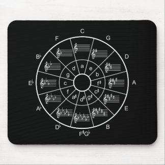Alfombrilla De Ratón Círculo del diseño de los quintos para los músicos