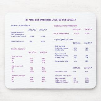 Alfombrilla De Ratón Imposiciones fiscales y umbrales BRITÁNICOS