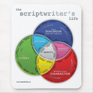 Alfombrilla De Ratón La vida del Scriptwriter