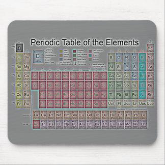 Alfombrilla De Ratón Tabla periódica de los elementos