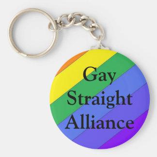 Alliance recto gay llavero redondo tipo chapa
