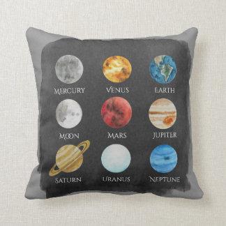 Almohada de la acuarela de la Sistema Solar
