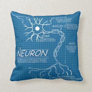 almohada del cerebro