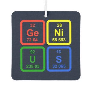 Ambientador Genius Tabla Periódica De Elementos Ciencia