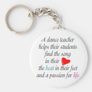 Ame enseñar a llaveros de la danza