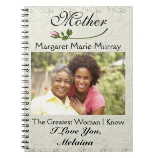 Ame mimar/abuela/esposa - SRF de las notas Libros De Apuntes