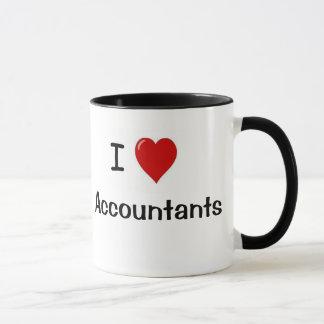 Amo a los contables - tipos de contable