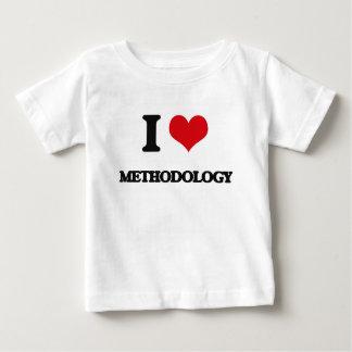 Amo la metodología camisetas