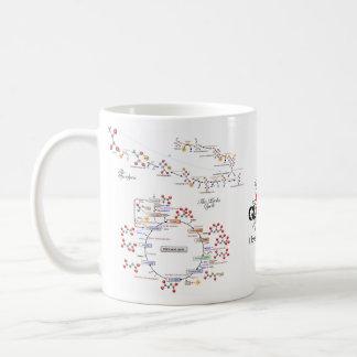 Amo la taza de la bioquímica - biochimica del la d