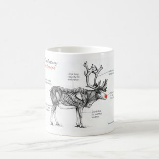 Anatomía de los ejemplos ingeniosos de Rudolph Taza De Café
