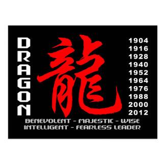 Año de las características del dragón postal