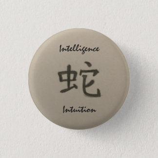 Año del botón de la inteligencia/de la intuición