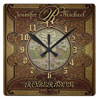 Apariencia vintage del reloj del aniversario