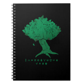 Árbol de DAoC Hibernia y cuaderno de los emblemas