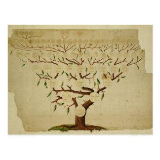 Árbol de familia de Bach, c.1750-1770 Postal