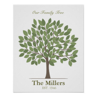 Árbol de familia - grande póster