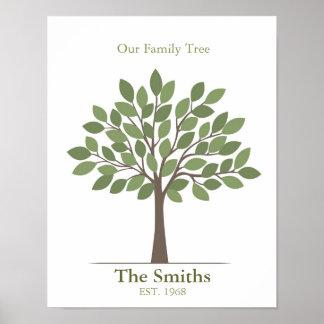 Árbol de familia póster
