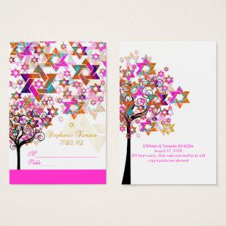 Árbol de PixDezines de las tarjetas del lugar de