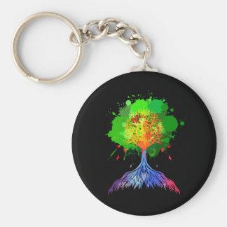 Árbol del arco iris de la vida llavero redondo tipo chapa