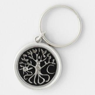 Árbol del llavero de la vida