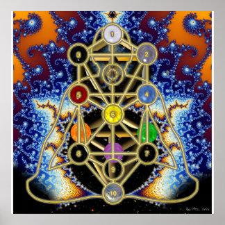 Árbol del Sefirot con el diagrama de Chakra Póster