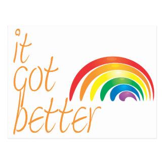 Arco iris del orgullo gay de la tolerancia postales