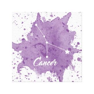 Arte púrpura de la pared del cáncer