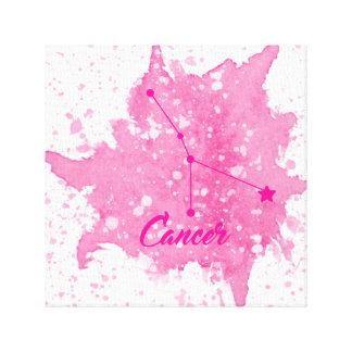 Arte rosado de la pared del cáncer