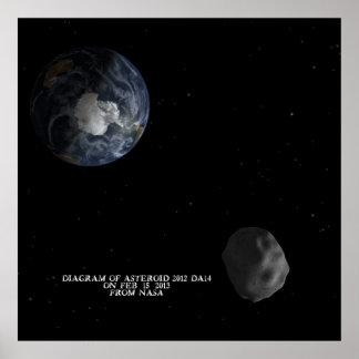 Asteroide 2012 DA14 que pasa tierra el 15 de febre Poster