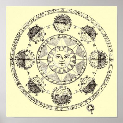 Astronomía Sun y eclipses Posters