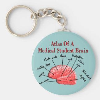 Atlas del cerebro del estudiante de medicina llavero redondo tipo chapa