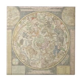 Azulejo De Cerámica Planisphaerii Coelestis Hemis.