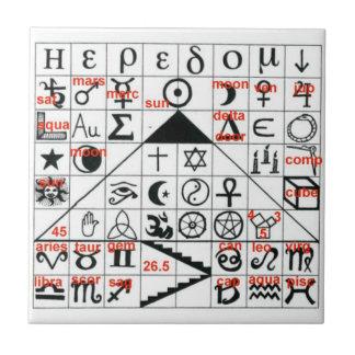 Azulejo De Cerámica Símbolos - los misterios antiguos