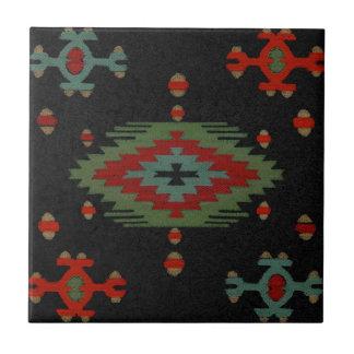 Azulejo La cerámica azteca