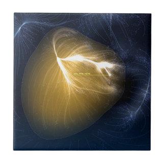 Azulejo Laniakea - nuestro Supercluster local