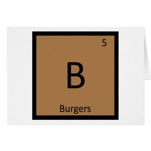 B - Símbolo de la tabla periódica de la química de Tarjeton